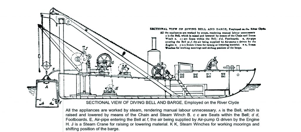 Description of a diving bell barge on the Clyde, from the Wonder Book of Knowledge